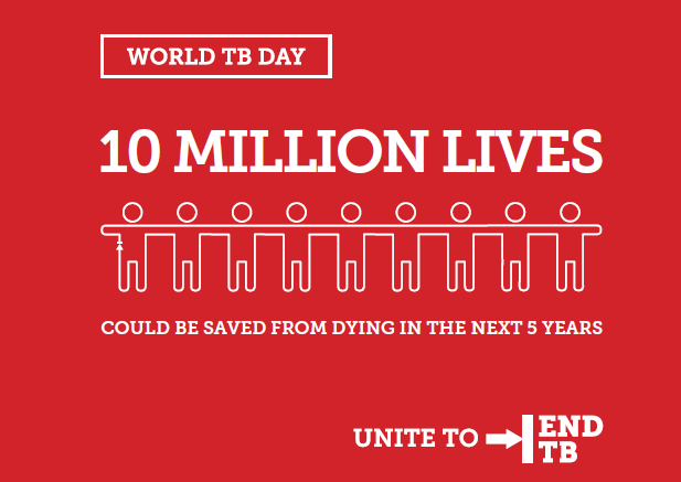 March 24 – World Tuberculosis Day | Institute for Public Health of