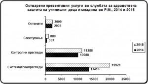 Grafik mk1