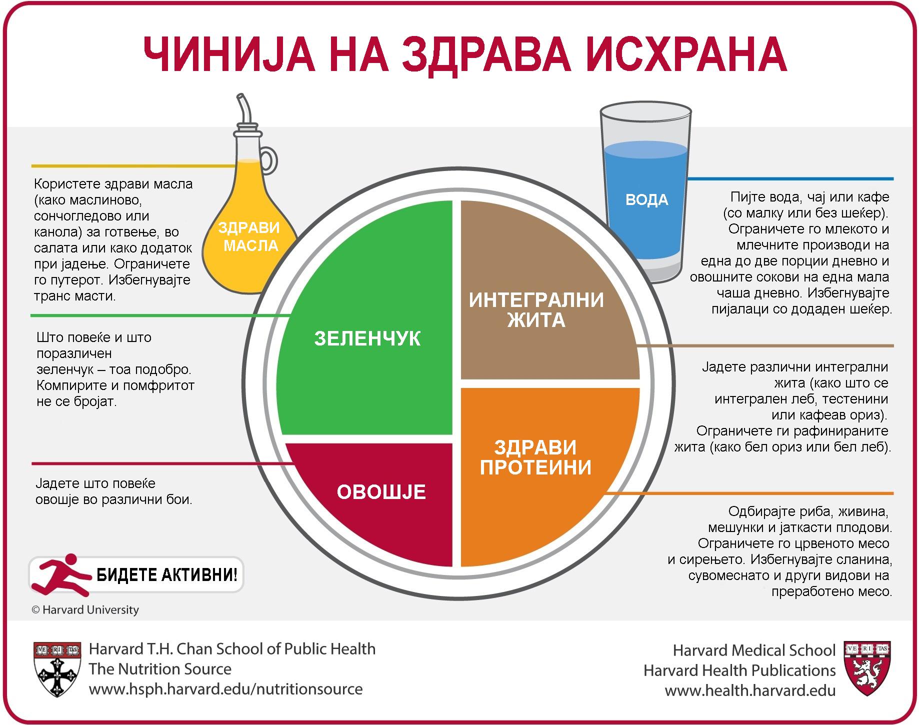 Препораки за храна во летниот период