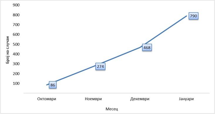 week2_graph4