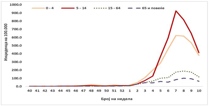 grip 10.2