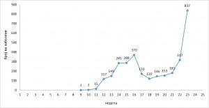 graf3.11.6
