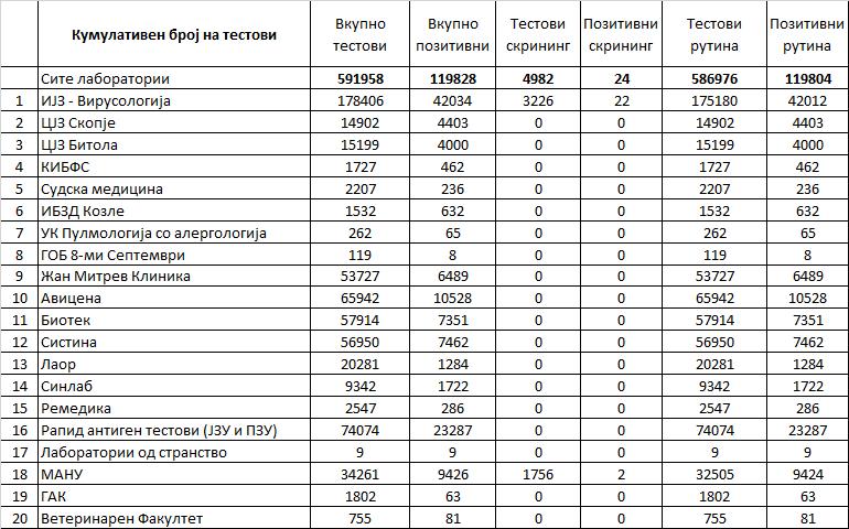 tabela 2 23.3