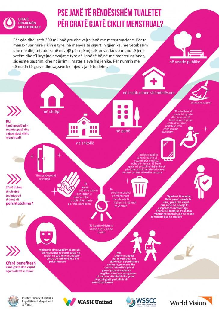 Priprema Infografik A4 al-1