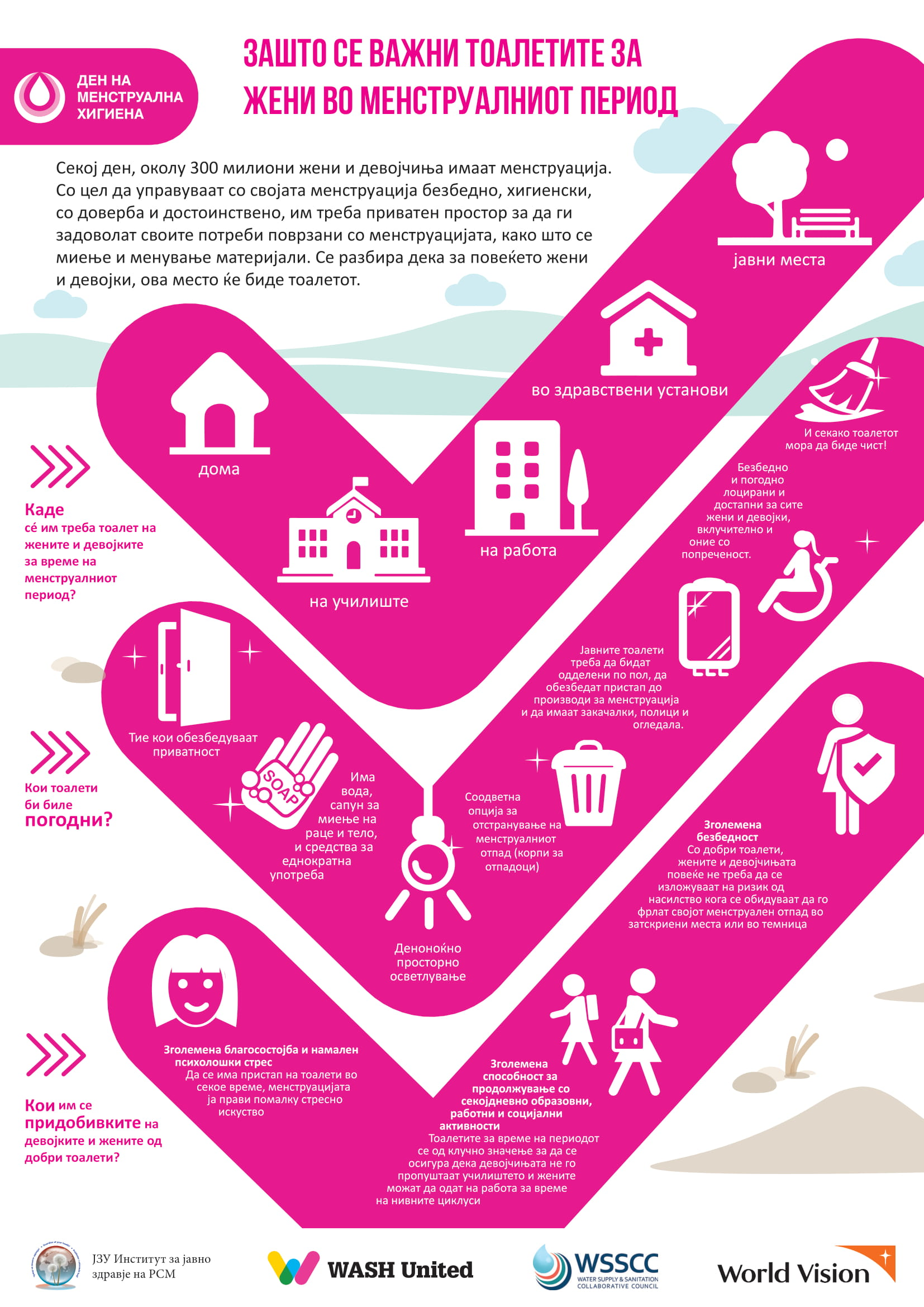 Web_Svetski_Den_na_MHM_Infografik_28.05.2021_MK-1