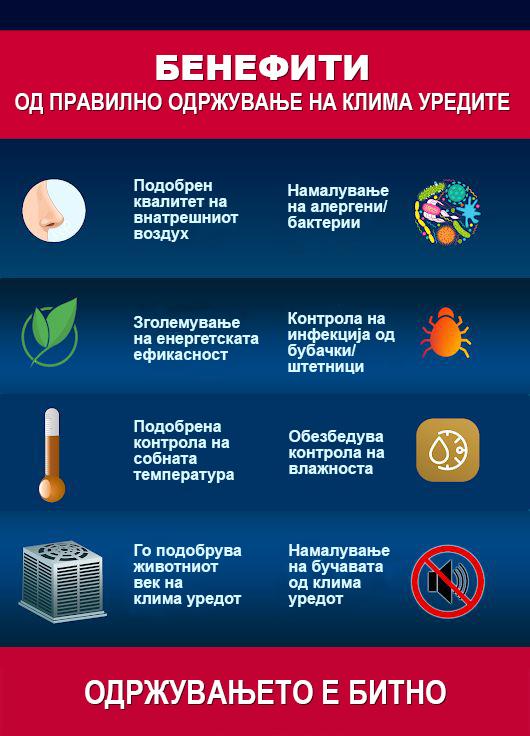 benefiti od prav_odrz_klimi_MK